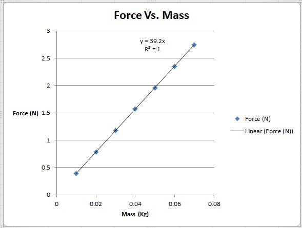 Static Equilibrium - physics.mercer.edu